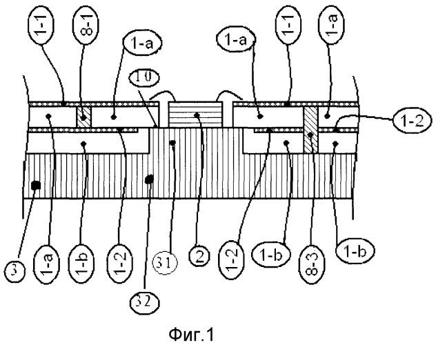 Cхема микрометрового и миллиметрового волновых диапазонов