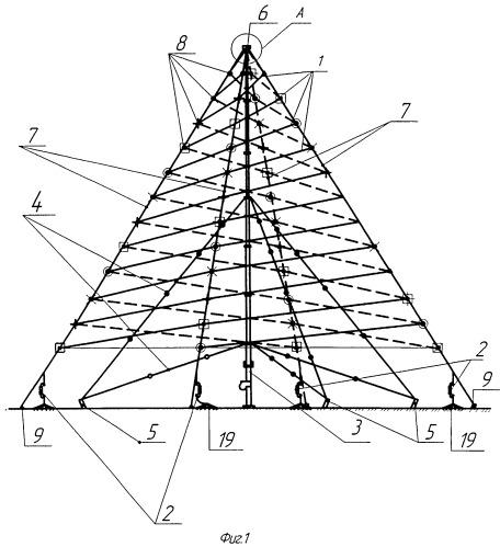 Спиральная антенна диапазона дкмв