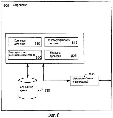 Создание и проверка достоверности документов, защищенных криптографически