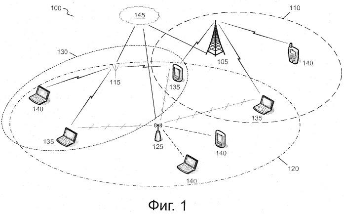 Устройство и способы построения сетей с универсальным интерфейсом услуг
