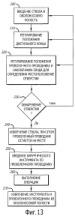 Устройство и способы обнаружения устья околоносовой пазухи