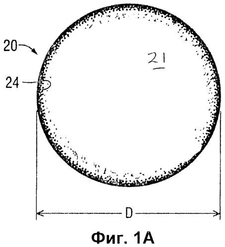 Наполняемая оболочка для мягкого эндопротеза с разными поверхностями сцепления