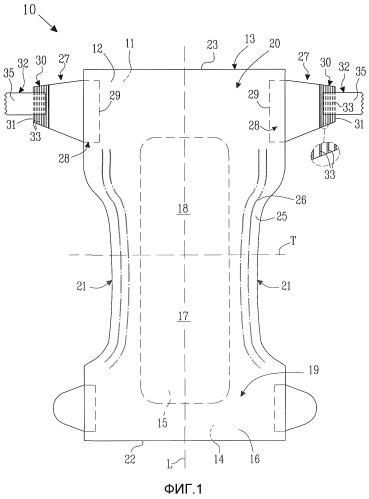 Абсорбирующее изделие с эластичными боковыми панелями, выполненными с тиснением