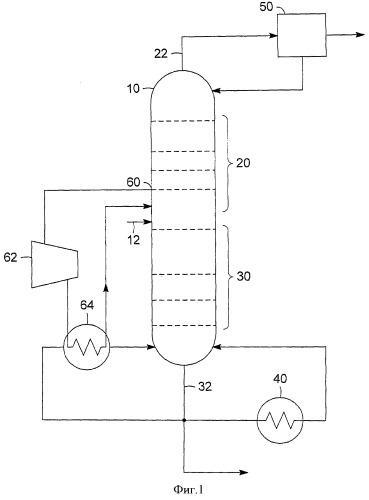 Усовершенствованный тепловой насос для высокочистого кубового продукта
