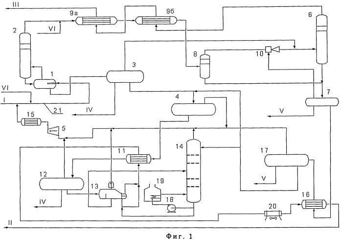 Способ промысловой подготовки продукции газоконденсатных залежей с большим содержанием тяжелых углеводородов и установка для его осуществления