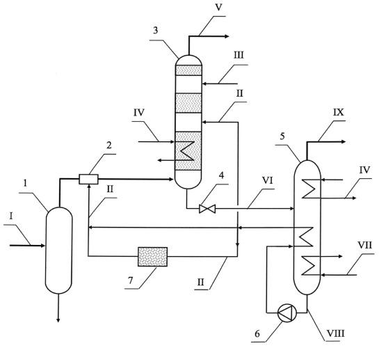 Устройство для аминовой очистки газа и способ ее осуществления