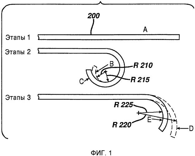 Процесс обработки хирургических игл из металлического сплава для повышения жесткости на изгиб