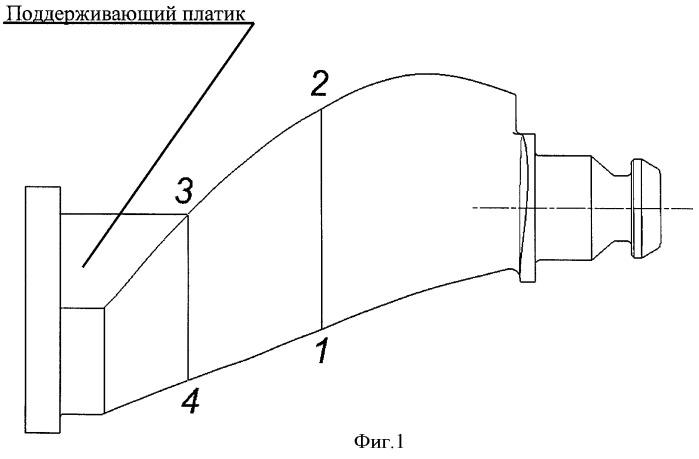 Способ изготовления аэродинамических поверхностей лопаток роторов газотурбинных двигателей на станках с чпу