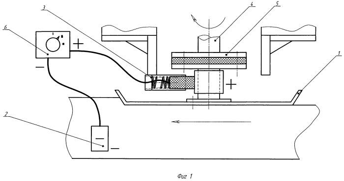Дисковый рабочий орган бетоноотделочной машины с изменяемым градиентом электрического поля