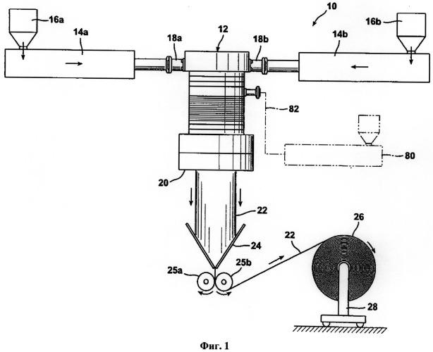 Матрица, система и способ совместной экструзии множества жидкостных слоев