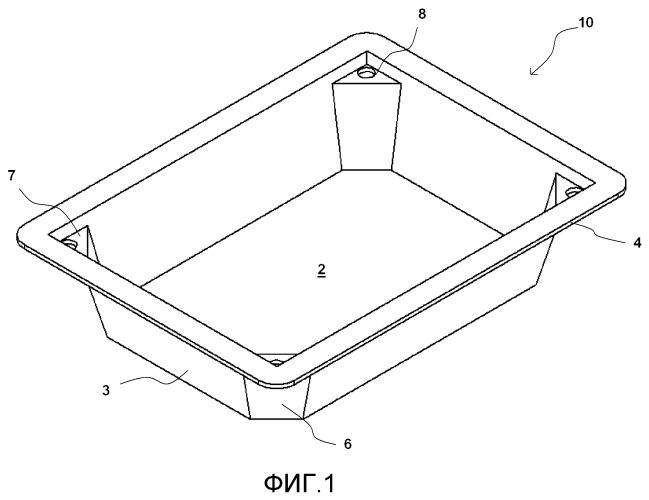 Способ вакуумной упаковки в оболочку продукта, расположенного на лотке