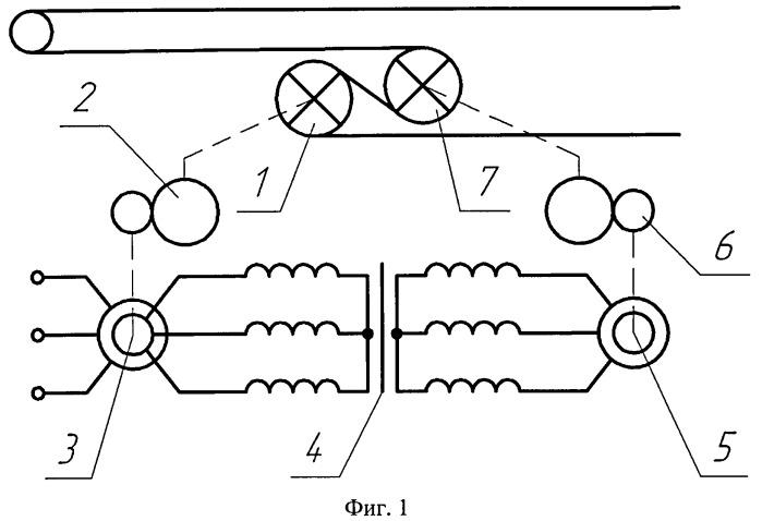 Привод ленточного конвейера