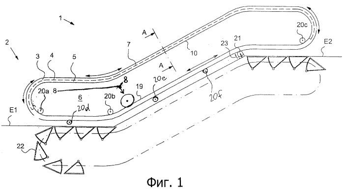 Поручневое устройство эскалатора или движущегося тротуара