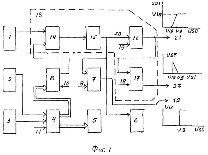 Способ автоматической защиты автокрана от опрокидывания и перегрузок с управлением скоростями приводов и устройство для его реализации