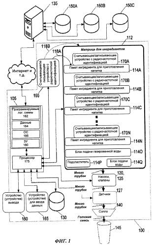 Система и способ контроля и регулирования розлива ингредиентов для приготовления продукта