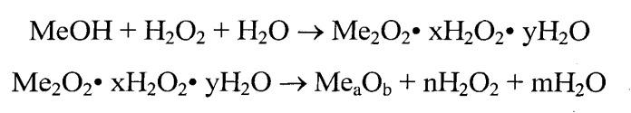 Способ стабилизации щелочного раствора пероксида водорода