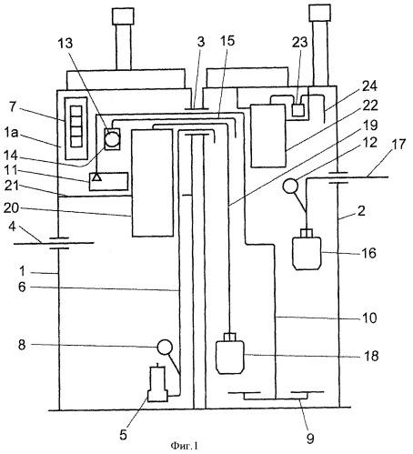 Способ поддержания активированного состояния ила в устройстве для очистки бытовых сточных вод