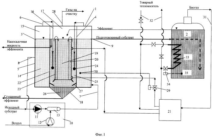 Устройство для аэробно-анаэробной обработки органических субстратов