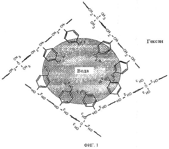 Нанокомпозит на основе полимера и глины и способ его получения
