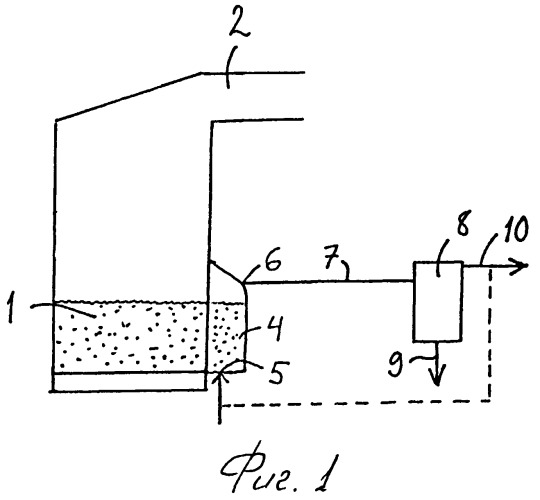 Способ проведения пиролиза и устройство для его проведения
