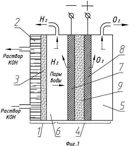 Многоэлементный матричный фильтр-прессный электролизер воды