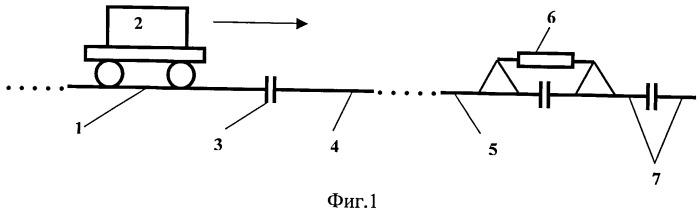 Способ укладки рельсовой плети бесстыкового пути