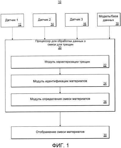 Система и способ для минимизации поглощения бурового раствора