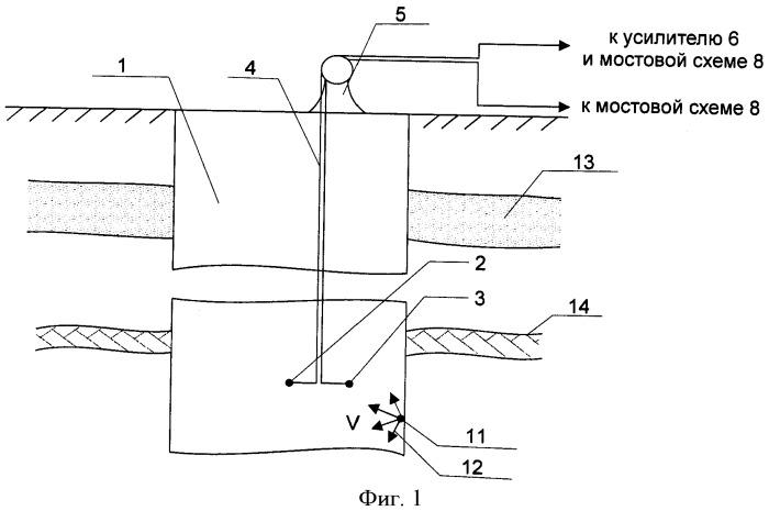 Термический способ исследования технического состояния скважины