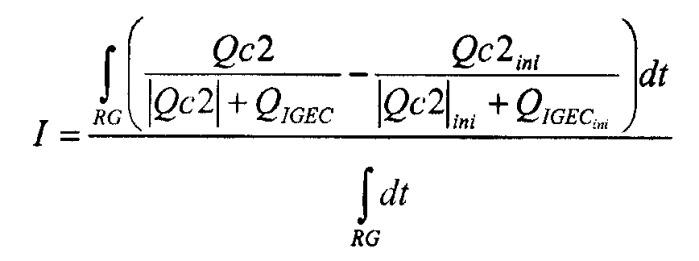 Способ адаптации регулирования температуры фильтра-улавливателя частиц