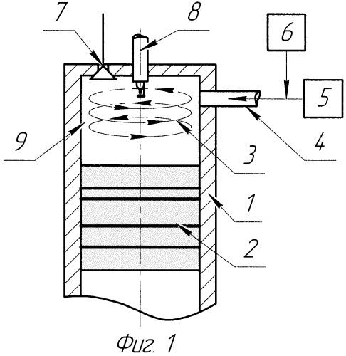 Способ подачи топлива в поршневом двс