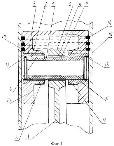 Кривошипно-шатунный механизм двс