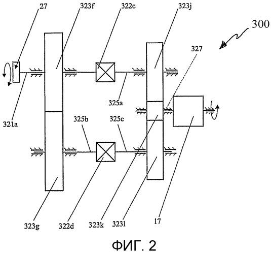Система для преобразования энергии водяных волн в электроэнергию и механизм для изменения колебательного вращения на однонаправленное вращение (варианты)