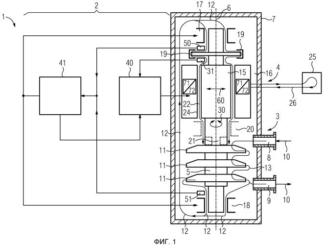 Преобразующая энергию текучей среды машина