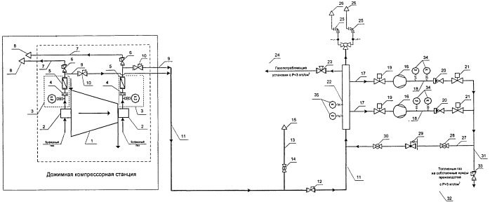 Система управления технологическими потерями газа газодинамических уплотнений