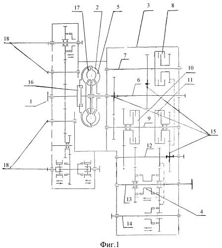 Гидромеханическая передача для путевой машины