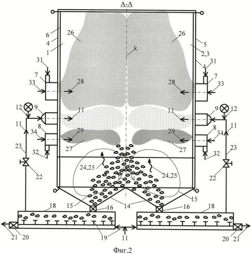 Способ активирования порошкообразного угля в вертикальной четырехгранной призматической топке