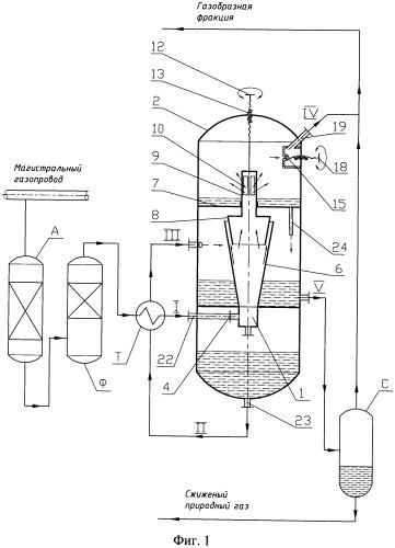 Способ сжижения природного газа и устройство для его осуществления