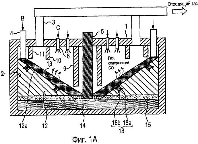 Устройство для производства расплавленного металла