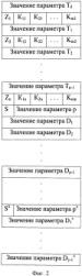 Способ задания значений параметров выброса (постановки) помех