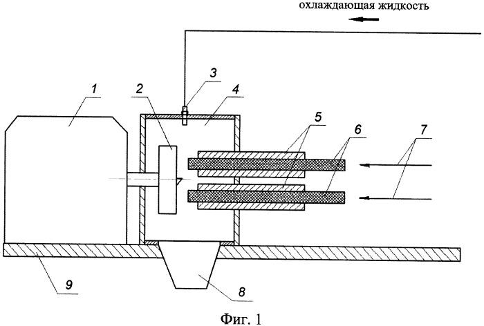 Установка измельчения зарядов из баллиститных порохов и трт