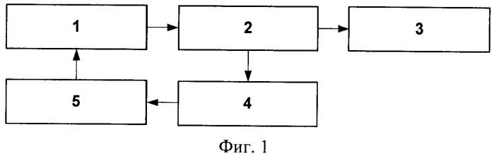 Способ идентификации металлов и сплавов и устройство для его осуществления
