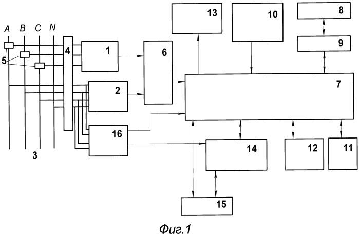 Устройство мониторинга и сигнализации состояния электрической сети