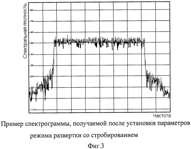 Способ измерения параметров сигналов исходящего канала базовой станции в сетях с временным разделением дуплексных каналов