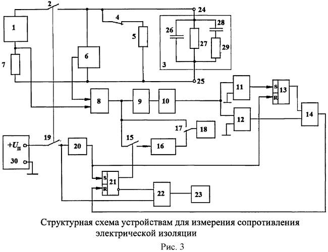 Устройство для измерения сопротивления электрической изоляции