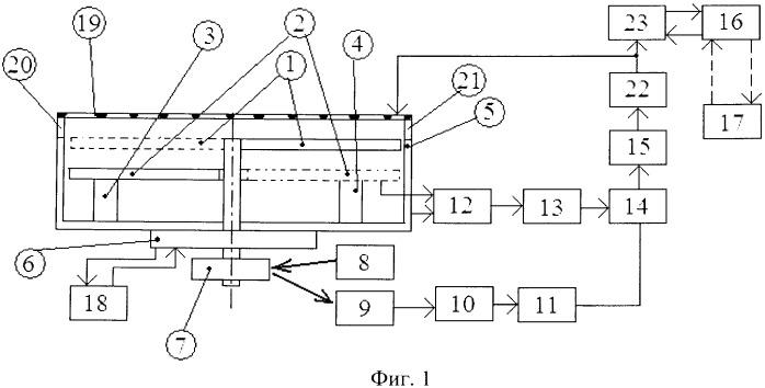Компенсационный электростатический флюксметр
