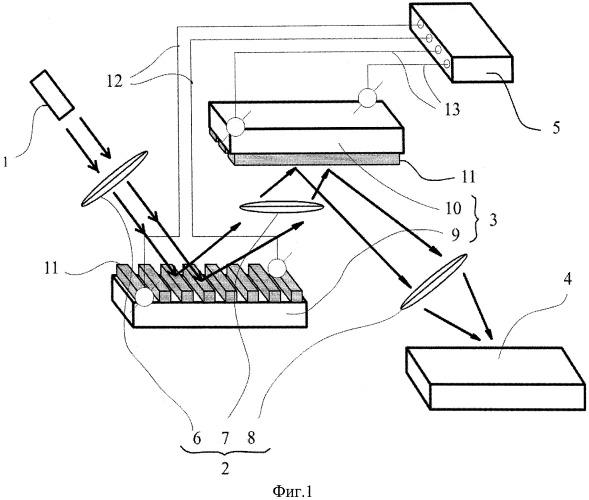 Микросистема оптического излучения