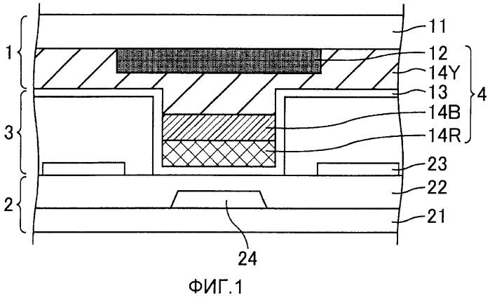 Жидкокристаллическая панель отображения