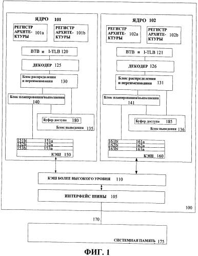 Механизм запроса поздней блокировки для пропуска аппаратной блокировки (hle)