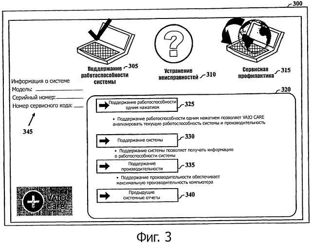 Работоспособность системы и поддержание производительности компьютерных устройств