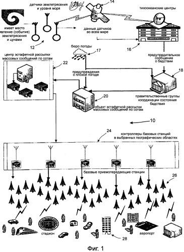 Информационная широковещательная система